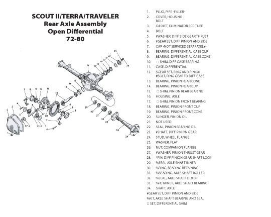 Scout Connection Front Axles  Rear Axles  U0026 Wheels Page