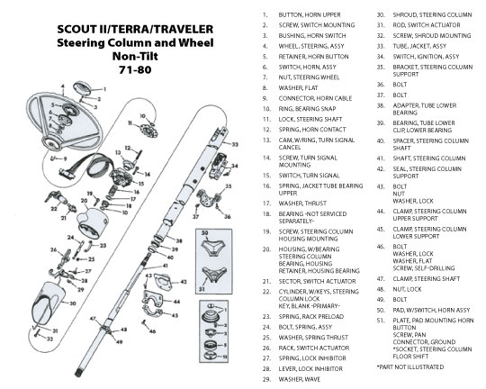 Scout Connection Steering Page