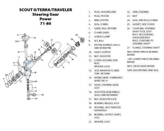 Steering Gear Power Steering With Part Names on Scout Ii Flex